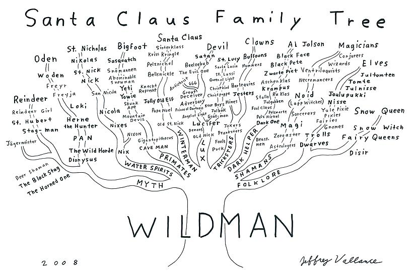 Jeffrey VALLANCE Wildman Family Tree 2008 ink on p...